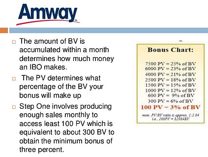 Amway compensation