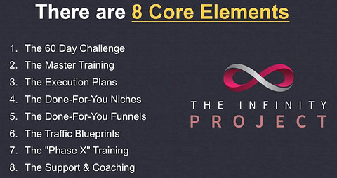 Infinity Project core elements