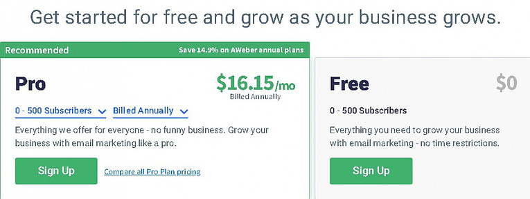 Aweber pricing plans and start for free