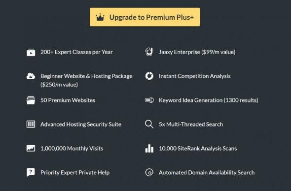 Wealthy Affiliate Premium Plus benefits