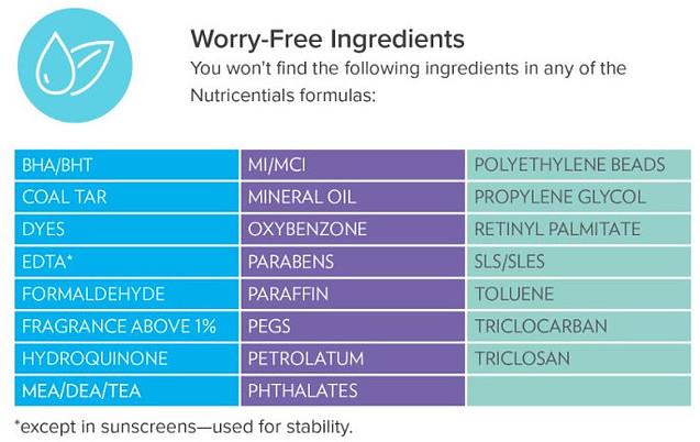 NuSkin worry free product ingredients