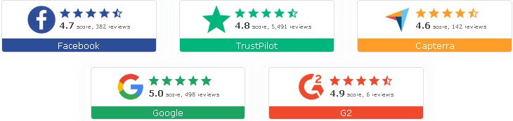 Review rates for Debutify best converting Shopify theme