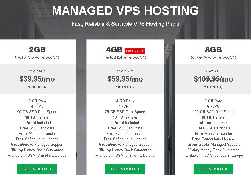 VPS hosting is in the green geeks web hosting reviews